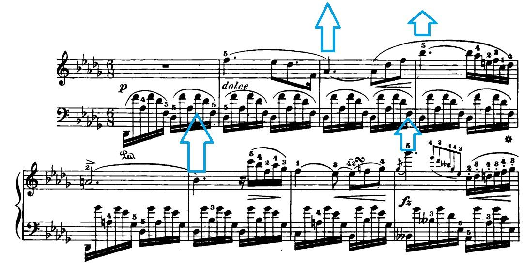 il-polso-respiro-del-pianista